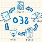 🐒 Qu'est ce que: une agence de référencement en 2020 | tutorial