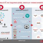 🦁 Cours en ligne sur la viralité blackhat | formation en ligne | Opinions des forums