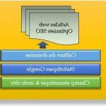 🛒 Tuto: optimiser son site avec un réseau privé de sites