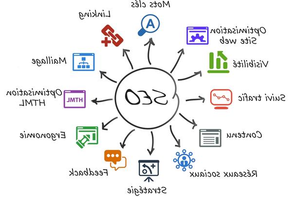 Formation en ligne: les sites en réseau en 2020 facilement