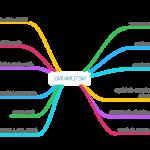 🐒 Cours en ligne sur le PBN en 2020 | formation en ligne | Avis des forums