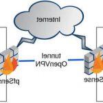 🦁 Tutorial: optimiser son référencement pour les nuls avec un reseau de site