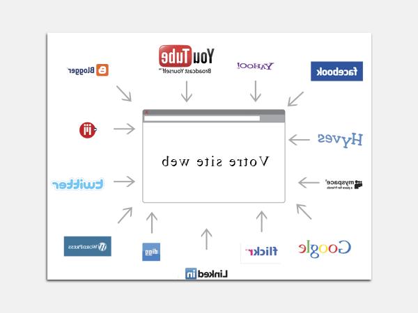 Formation en ligne le référencement SEO blackhat | tutorial | Avis des forums