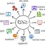 💯 Formation en ligne: le netlinking en 2020 | tuto