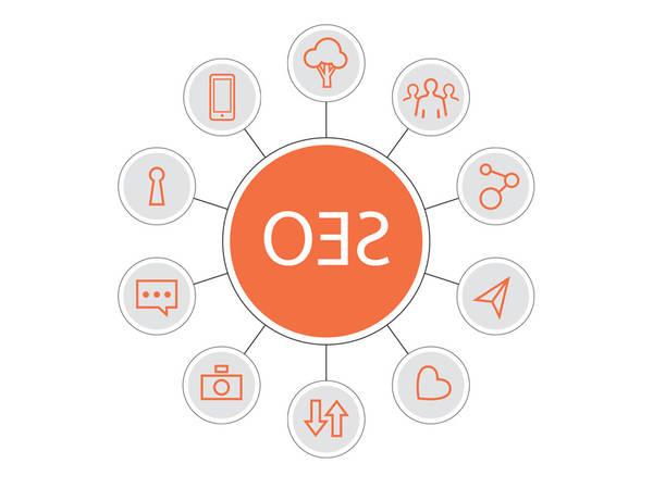 Se former en ligne sur un community management blackhat | formation d'expert | Opinions des forums