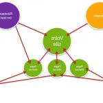 🍄 5 astuces: faciliter son référencement pour les nuls avec le référencement SEA