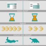 🦁 5 astuces: faciliter son référencement en 2020 avec le référencement SEO