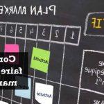 Améliorer campagne publicitaire: Comparer tunnel de commande anglais | entonnoir snapchat