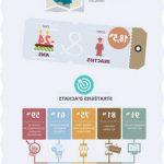 Mesurer conversion: Marketing b2b : comment vendre grâce aux émotions | agence de conversion