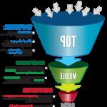 Mesurer profit: Test & recommandation vente de tunnel doccasion | mieux vendre avec tunnel