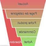Comparer: Etablir le tunnel de vente | entonnoir snapchat