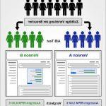 Mode d'emploi: Test & avis construire un tunnel de vente | hacker la croissance