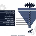 🎲 Mode d'emploi pour avoir des revenus passifs | influencer comme un affilié | Avis des utilisateurs 2020