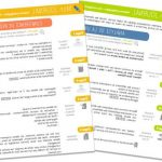 Se former: Podia formation itil en ligne gratuite - Traitement
